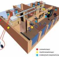 Шиберная заслонка для вентиляции с сервоприводом