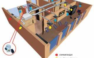 Шиберная заслонка для вентиляции с электроприводом