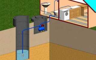 Водопровод для полива на даче из колодца