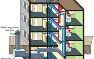 Устройство вытяжной вентиляции в панельном доме