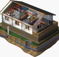 Что нужно для вентиляции частного дома