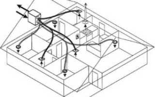 Блок принудительной вентиляции для частного дома