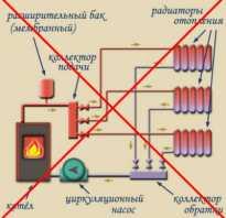 Электроконвекторы для отопления частного дома как выбрать