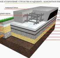 Фундаменты при высоком уровне грунтовых вод своими руками