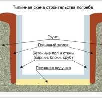 Как сделать погреб под лоджией на первом этаже
