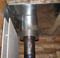 Теплоизоляция трубы в бане крыши