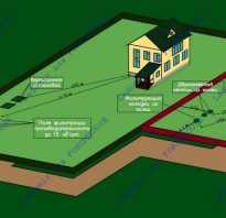 Частный дом канализация септик санитарные нормы