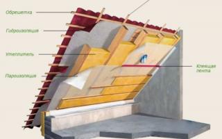 Как сделать прямой потолок на мансарде