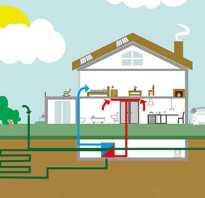 Энергия земли для отопления домов в украине
