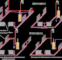 Эффективная схема отопления частного дома своими руками