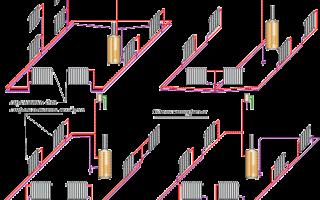 Эффективная система отопления частного дома своими руками