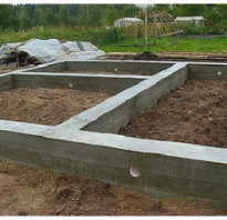 Фундамент своими руками для щитового дома
