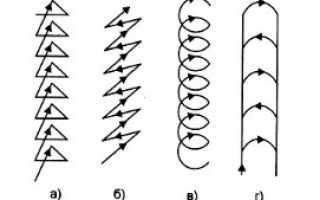 Движение рукой при сварке труб