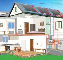 Эффективная система отопления для двухэтажного частного дома