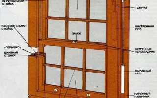 Вертикально сдвижные подъемные окна из дерева своими руками в украине