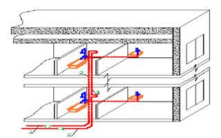 Что такое централизованное горячее водоснабжение в многоквартирном доме