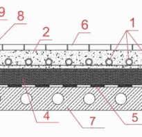 Схема коллектора теплого пола с трехходовым краном