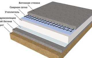 Армирование стяжки для теплого водяного пола