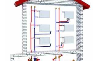 Алюминиевый радиатор отопления global iseo 350 1 секция