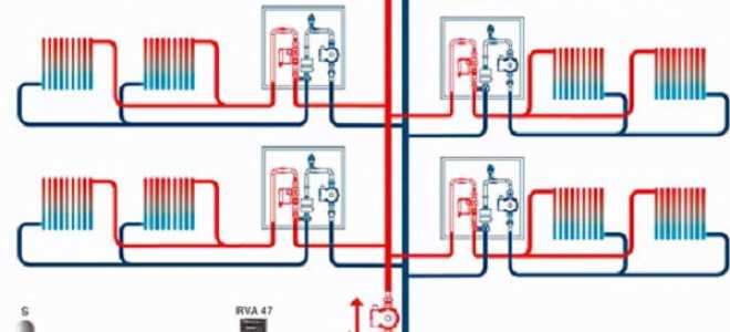 Автономные системы отопления для квартиры в многоквартирном доме
