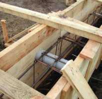Фундамент своими руками под бревенчатый дом