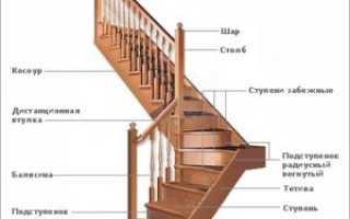Как сделать лестницу на второй этаж для дачи своими руками