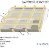 Утепление и гидроизоляция мансардной крыши