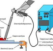 Механизм дуговая сварка плавящимся электродом