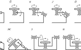 Механизация работ при ручной сварке