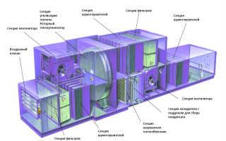 Шум вытяжной вентиляции в частном доме