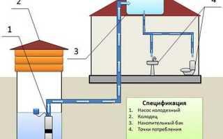 Водопровод для дачи с накопительной емкостью