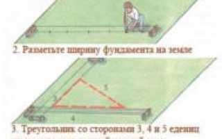 Армирование ленточного фундамента под гараж из