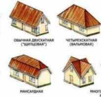 Новая крыша с мансардой старый дом
