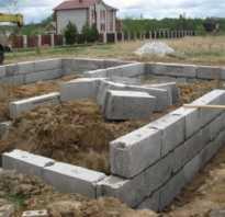 Фундамент своими руками под гараж из блоков