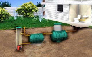 Устройство ямы для канализации загородный дом