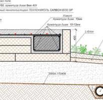 Фундамент ушп для дома с гаражом