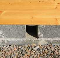 Устройство вентиляции в подполье деревянного дома