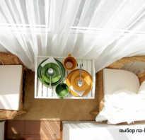 Дизайн как сделать комнату на балконе