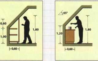 Какой высоты делать потолки в мансарде