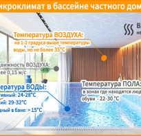 Устройство вентиляции в бассейне частного дома