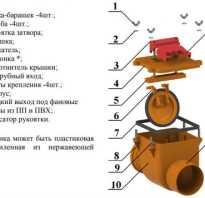 Установка обратного клапан для внутренней канализации