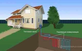 Автономное отопление в частном доме из земли
