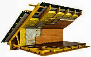 Теплоизоляция для крыши как выбрать