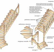 Как сделать лестницу простую своими руками