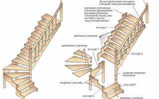 Как сделать лестницу своими руками для ремонта