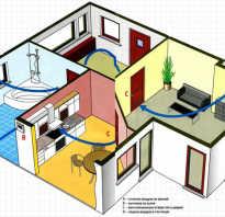 Элементы системы вентиляции в частном доме