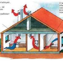 Что делать если построили дом без вентиляции