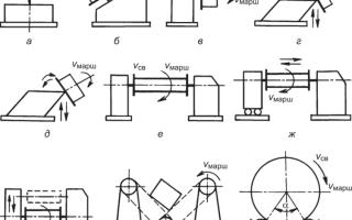Механизированные приспособления для сборки и сварки