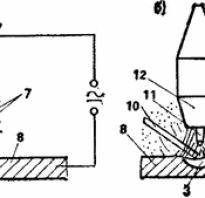 Методы сварки штучными электродами