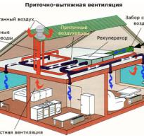 Устройство вентиляции в частном двухэтажном доме
